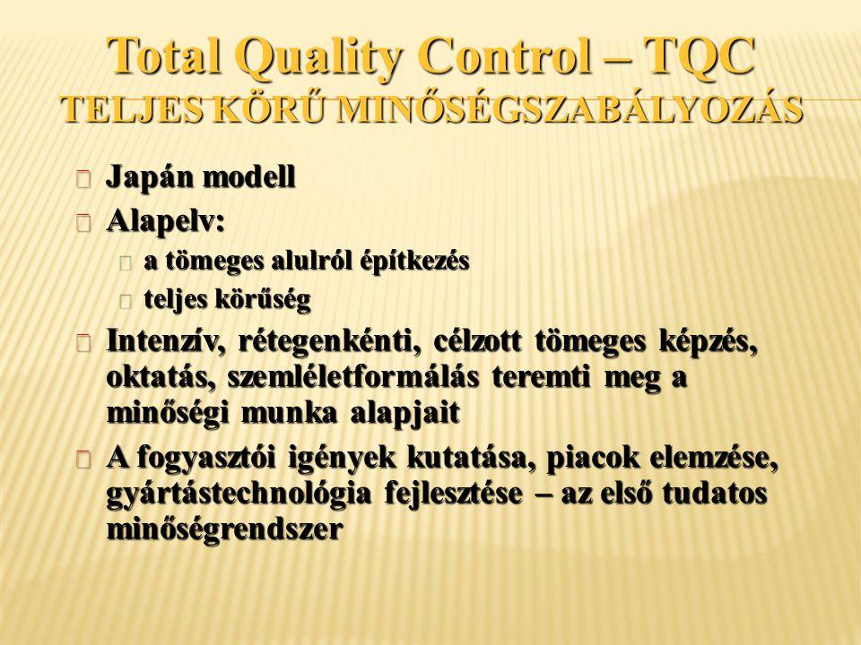 Total Quality Control – TQC TELJES KÖRŰ MINŐSÉGSZABÁLYOZÁS