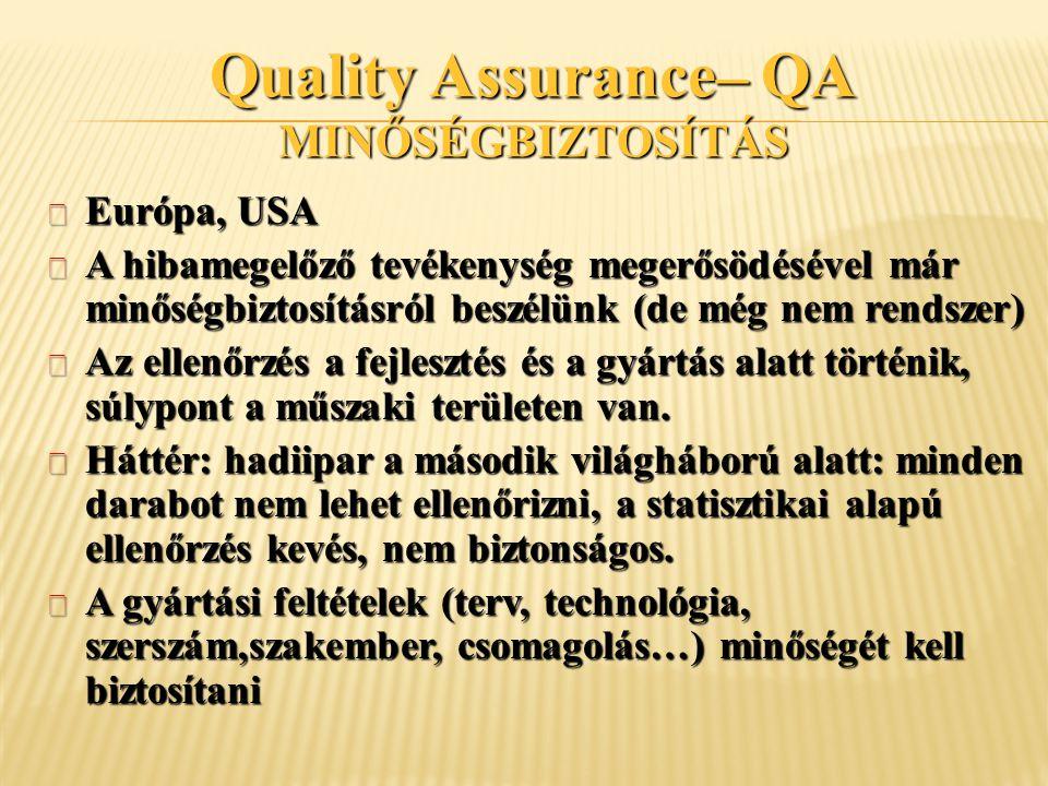Quality Assurance– QA MINŐSÉGBIZTOSÍTÁS