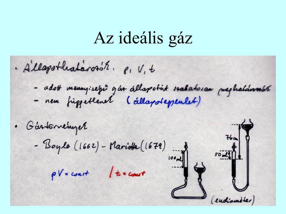 Az ideális gáz