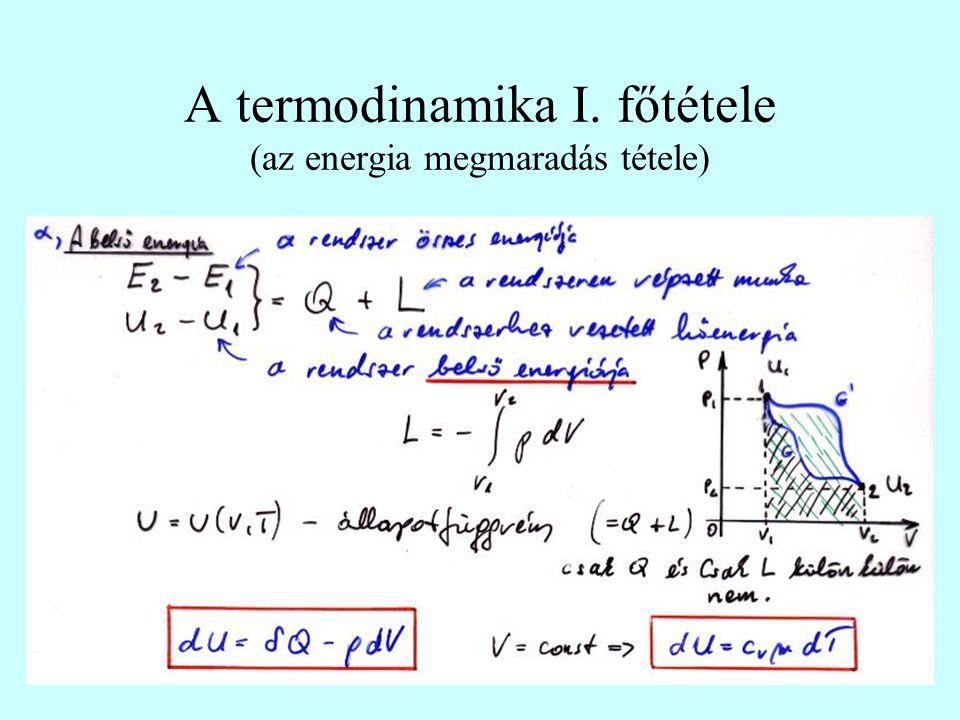 A termodinamika I. főtétele (az energia megmaradás tétele)