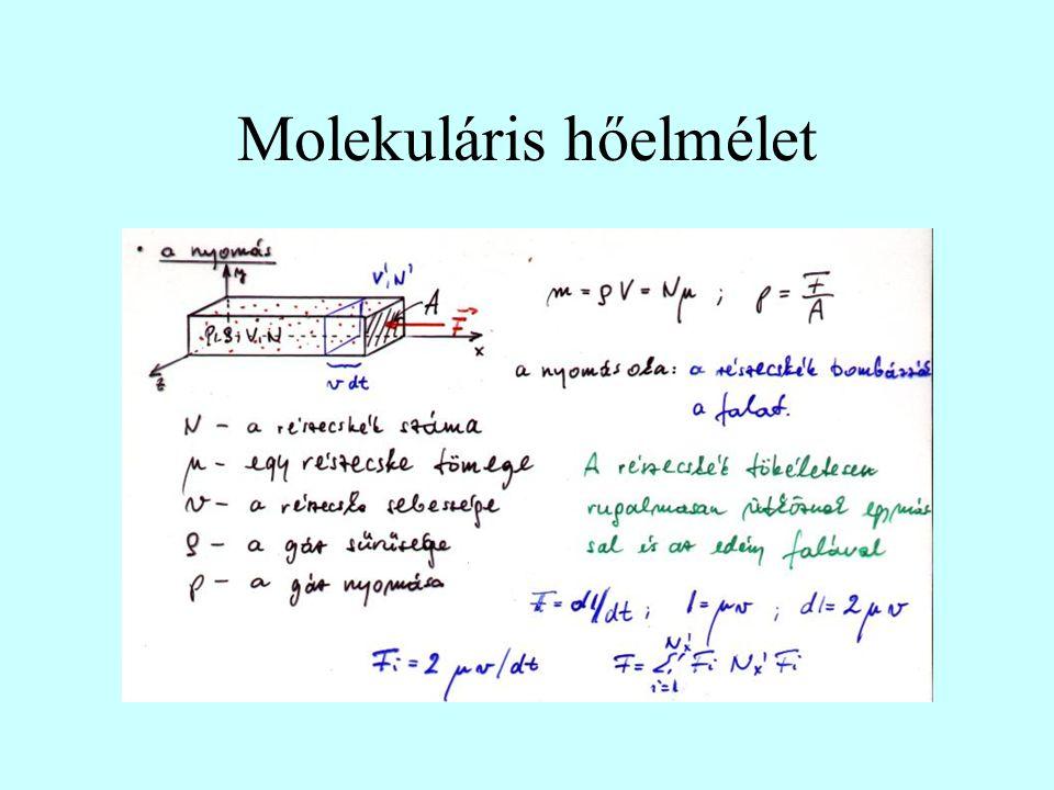 Molekuláris hőelmélet