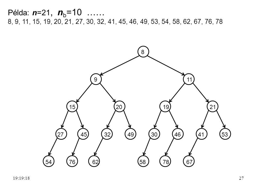 Példa: n=21, nb=10 …… 8, 9, 11, 15, 19, 20, 21, 27, 30, 32, 41, 45, 46, 49, 53, 54, 58, 62, 67, 76, 78.