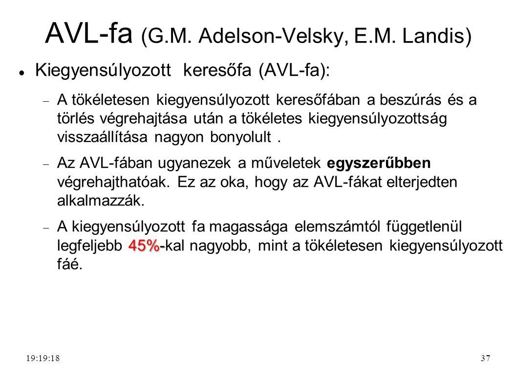 AVL-fa (G.M. Adelson-Velsky, E.M. Landis)