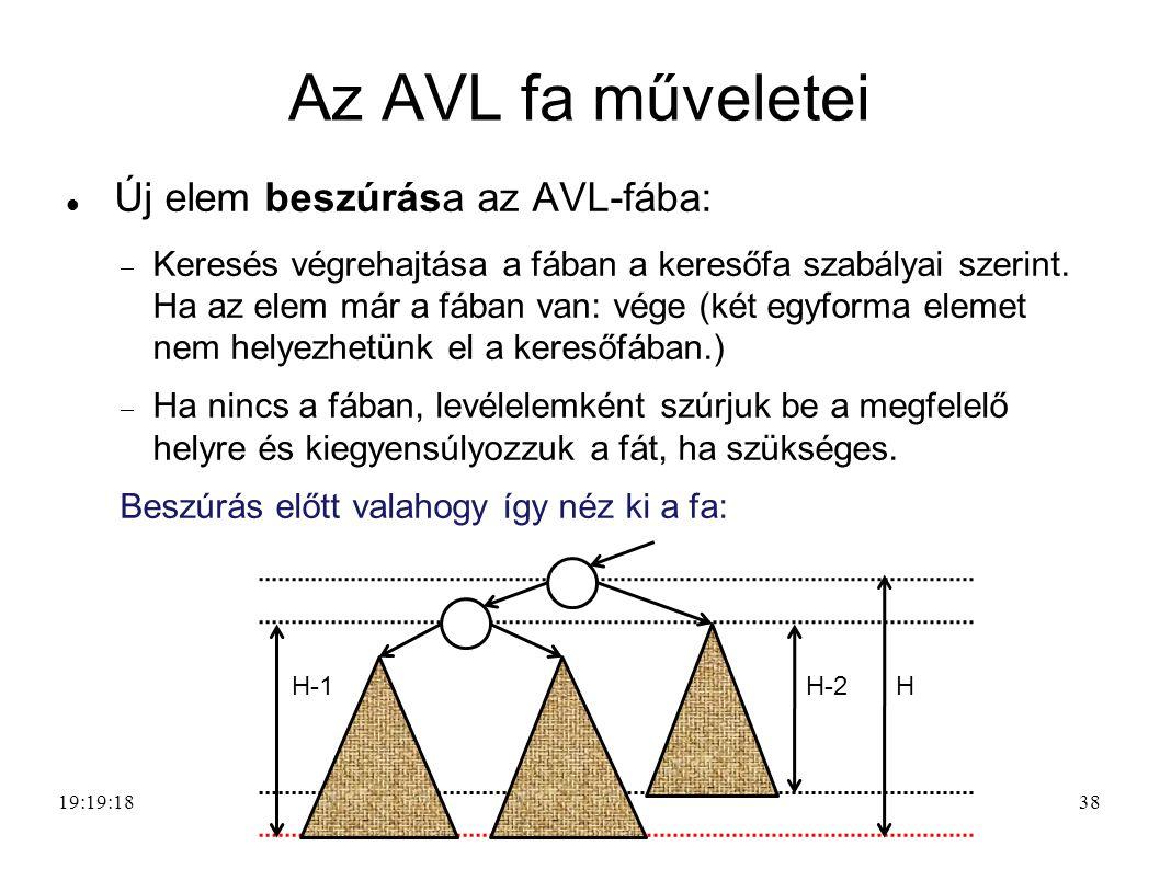Az AVL fa műveletei Új elem beszúrása az AVL-fába:
