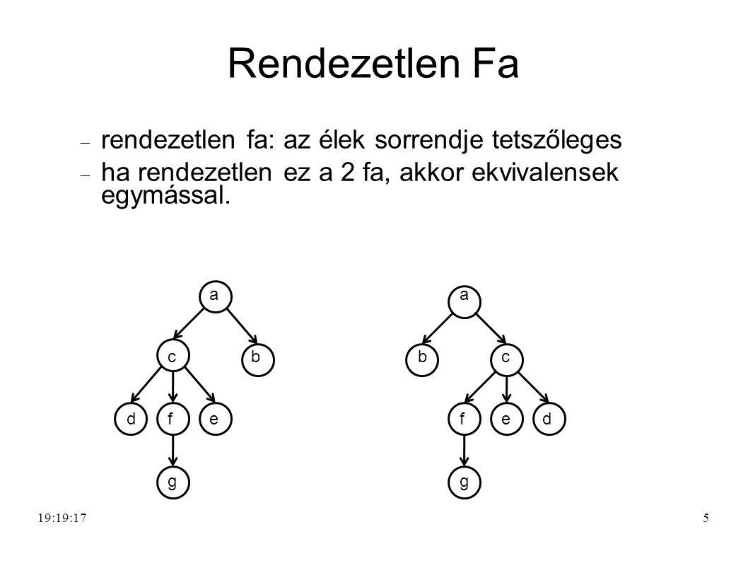 Rendezetlen Fa rendezetlen fa: az élek sorrendje tetszőleges