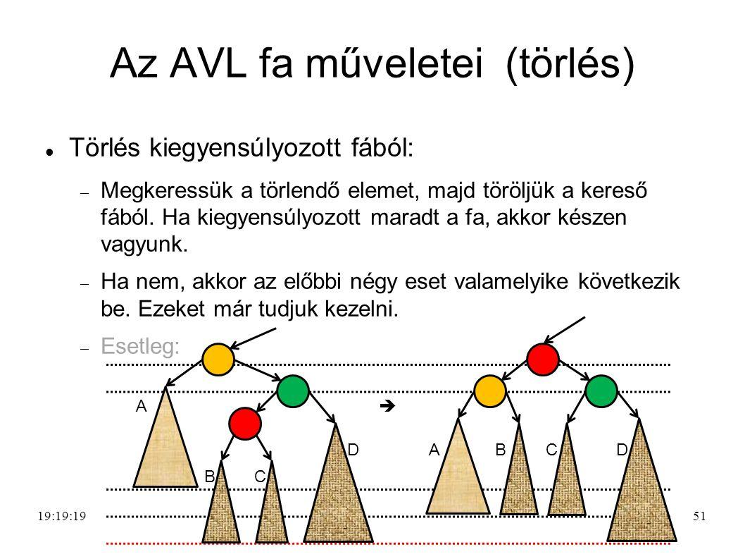 Az AVL fa műveletei (törlés)