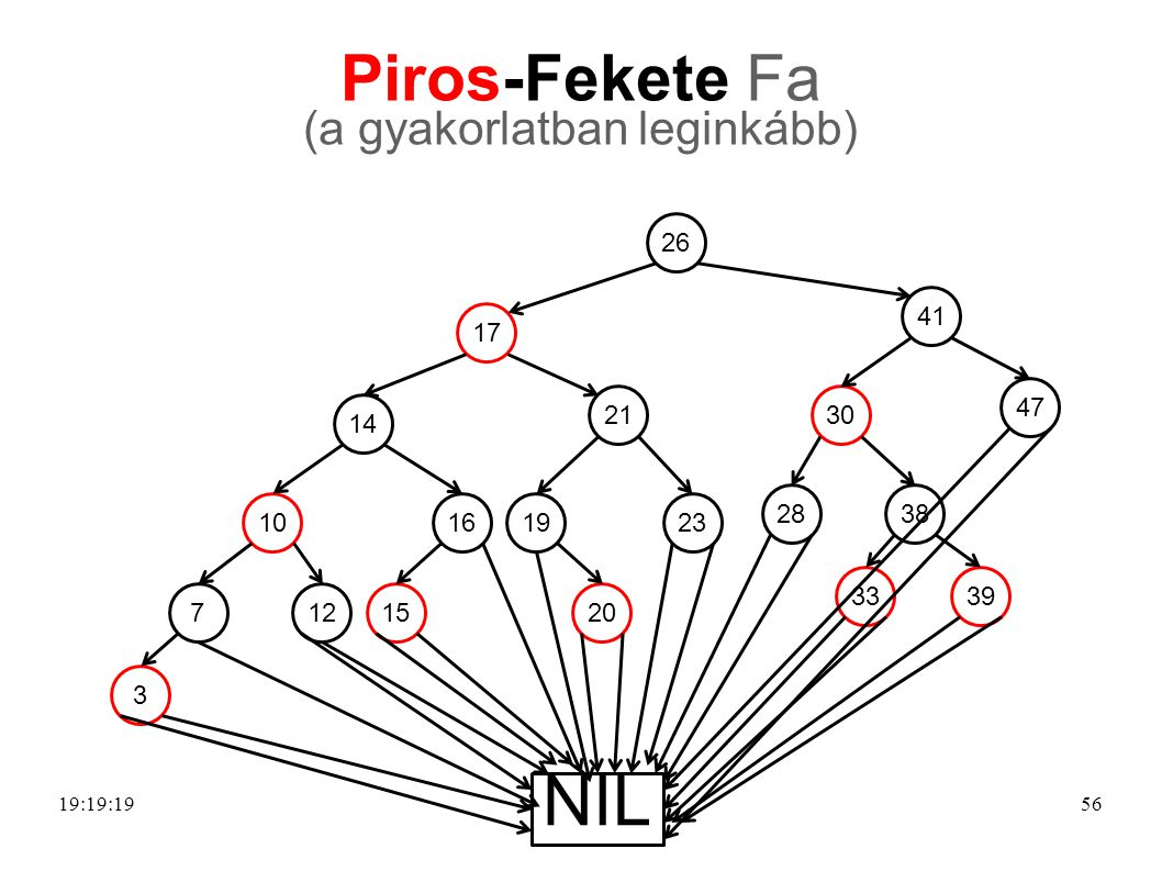 Piros-Fekete Fa (a gyakorlatban leginkább)