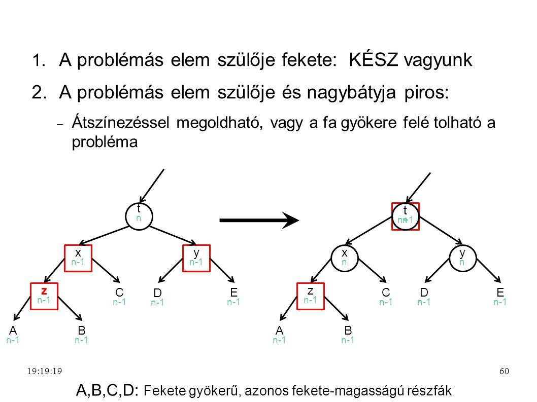 A,B,C,D: Fekete gyökerű, azonos fekete-magasságú részfák
