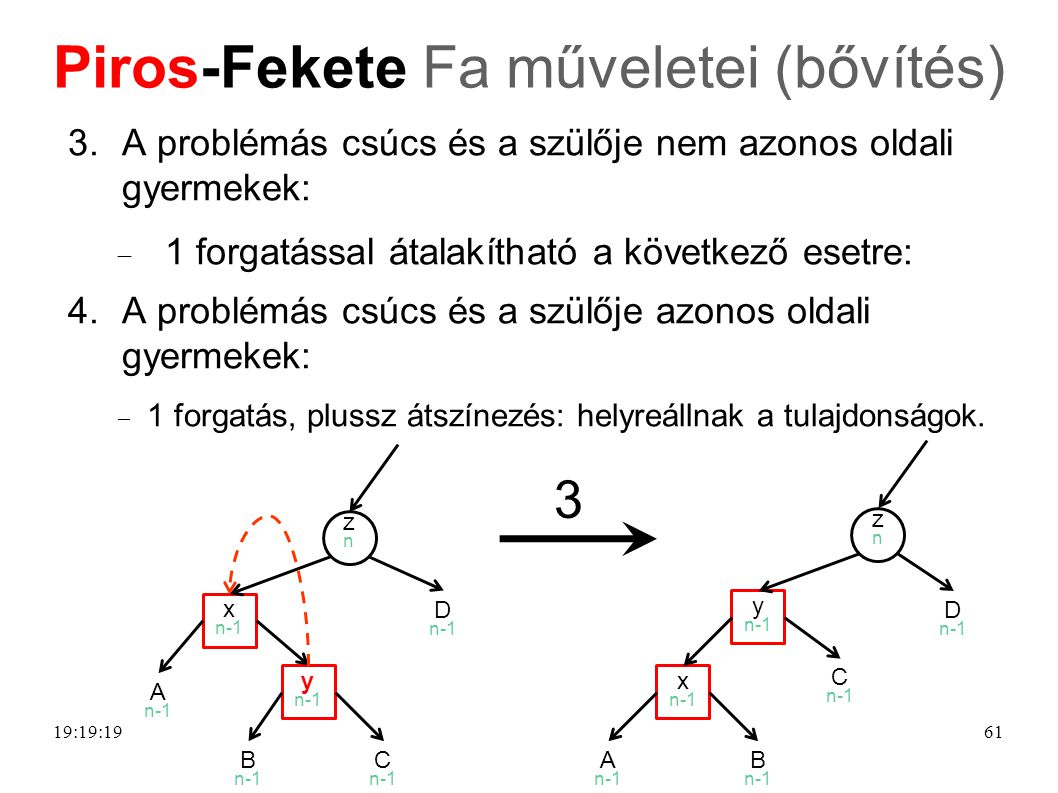 Piros-Fekete Fa műveletei (bővítés)