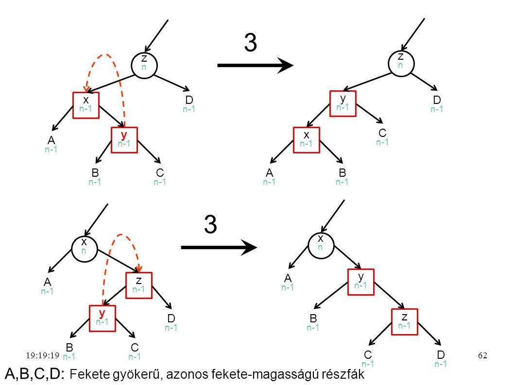3 3 A,B,C,D: Fekete gyökerű, azonos fekete-magasságú részfák y A D z x
