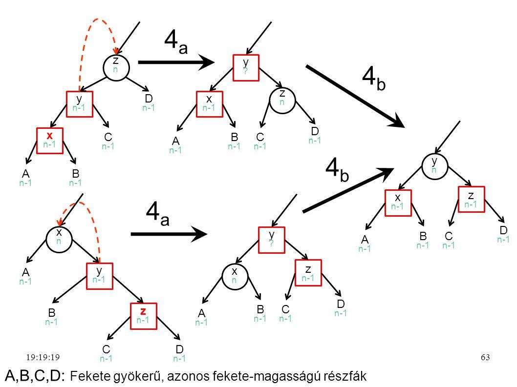 4a 4b 4b 4a A,B,C,D: Fekete gyökerű, azonos fekete-magasságú részfák x