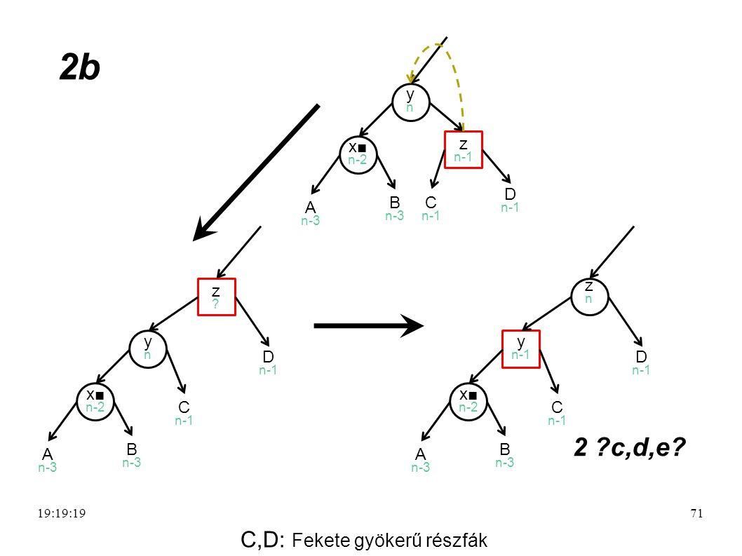 C,D: Fekete gyökerű részfák