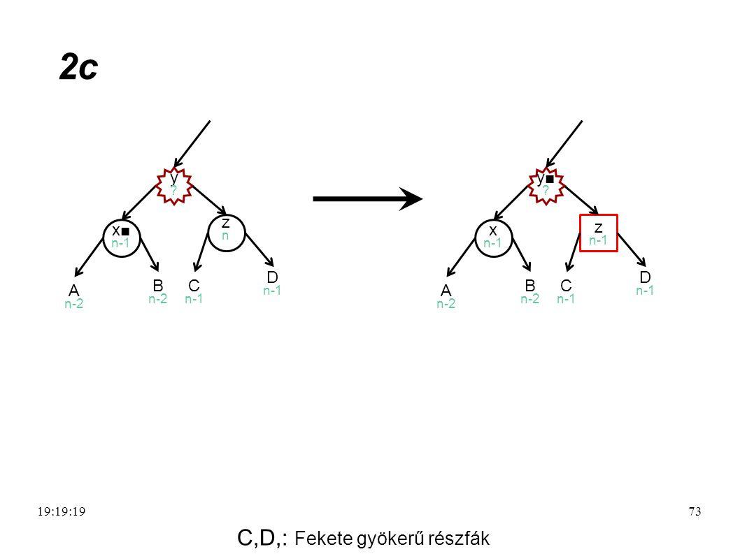 C,D,: Fekete gyökerű részfák
