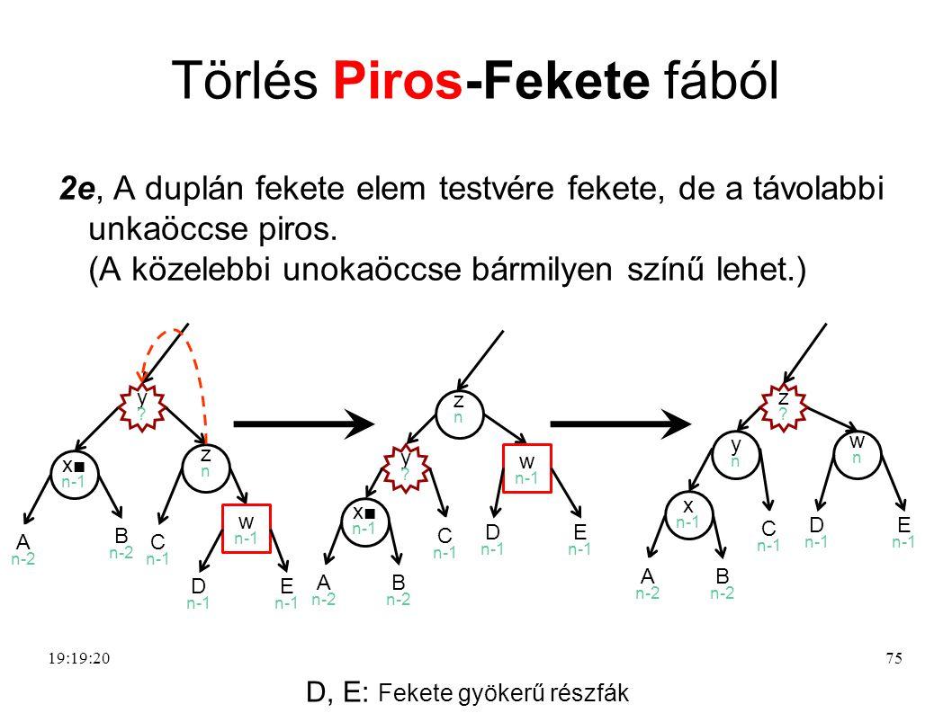 Törlés Piros-Fekete fából