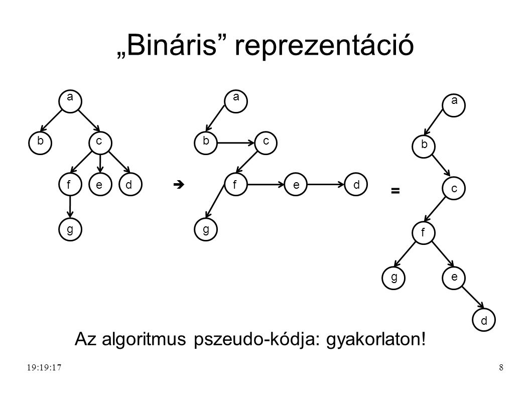 """""""Bináris reprezentáció"""