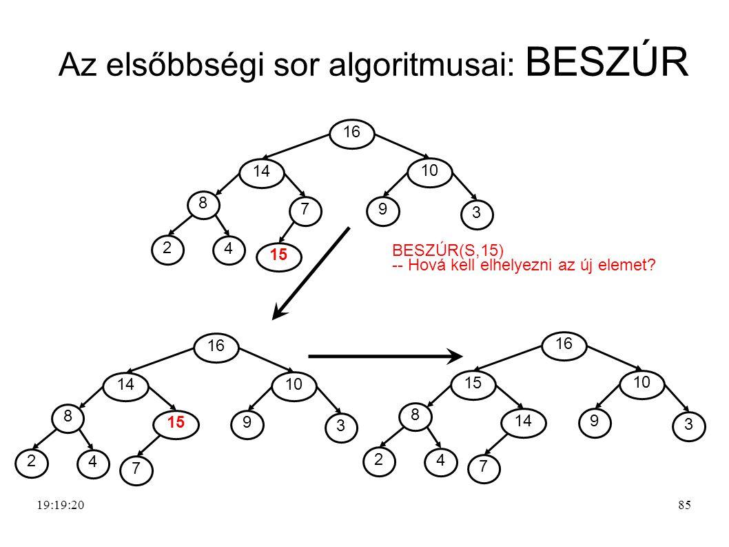 Az elsőbbségi sor algoritmusai: BESZÚR