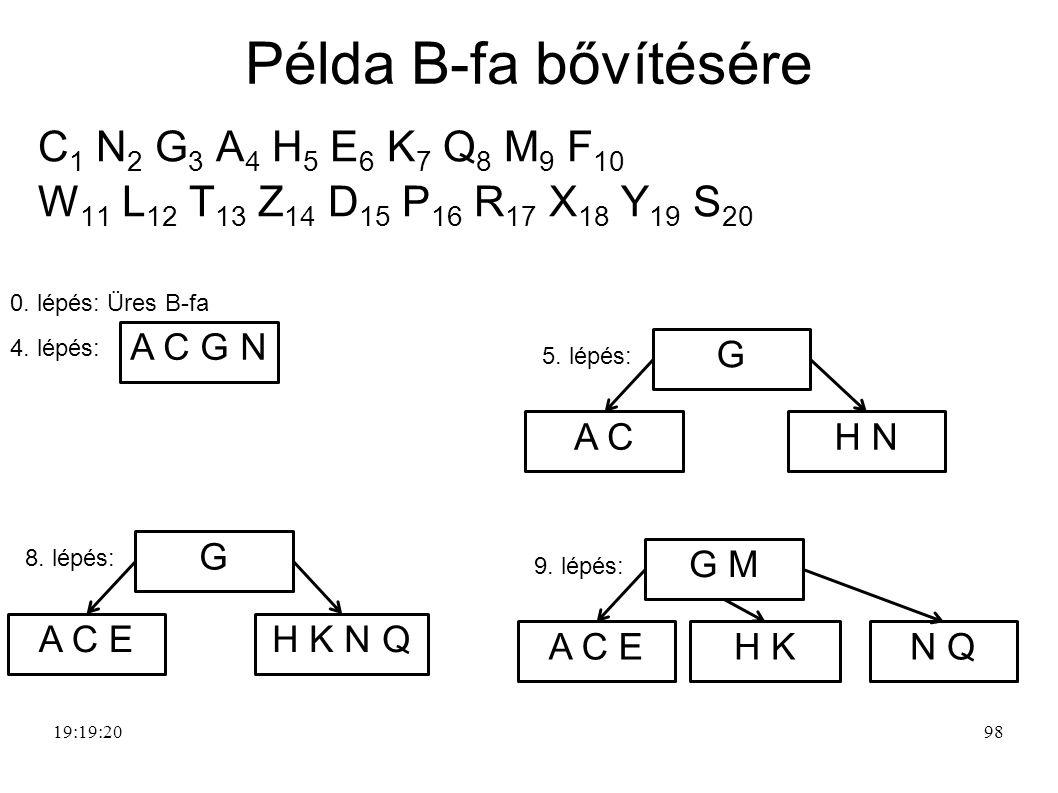 Példa B-fa bővítésére C1 N2 G3 A4 H5 E6 K7 Q8 M9 F10 W11 L12 T13 Z14 D15 P16 R17 X18 Y19 S20 0. lépés: Üres B-fa.