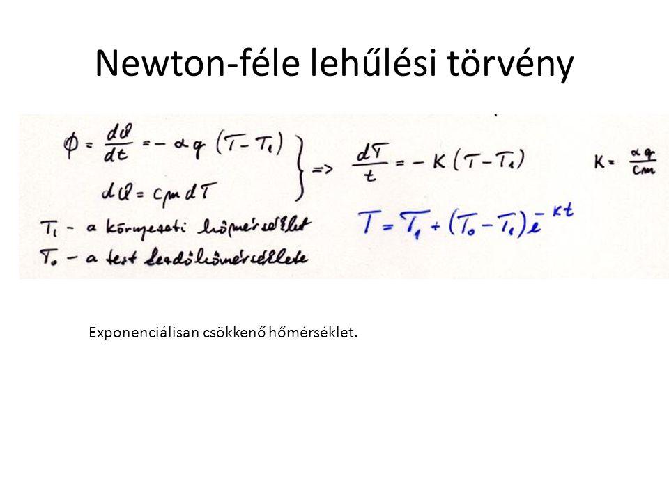 Newton-féle lehűlési törvény