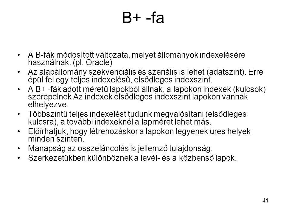 B+ -fa A B-fák módosított változata, melyet állományok indexelésére használnak. (pl. Oracle)