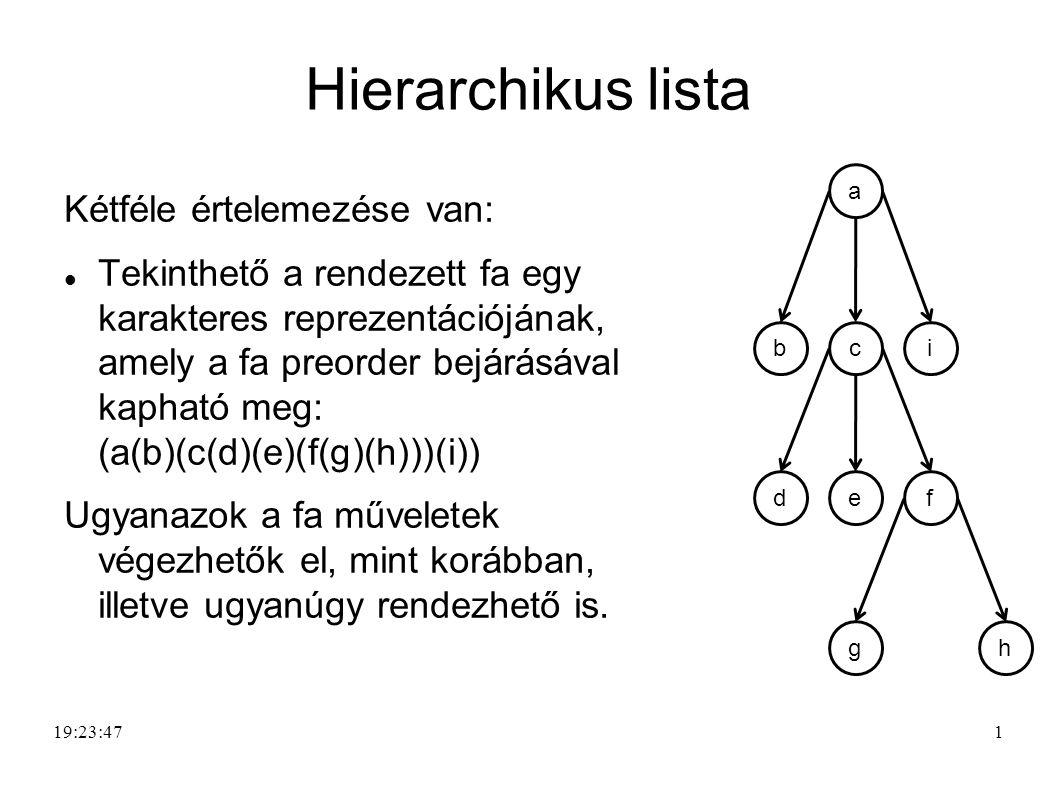 Hierarchikus lista Kétféle értelemezése van: