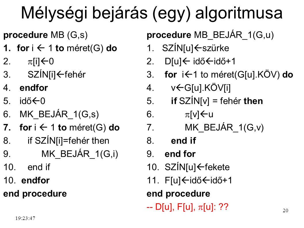 Mélységi bejárás (egy) algoritmusa