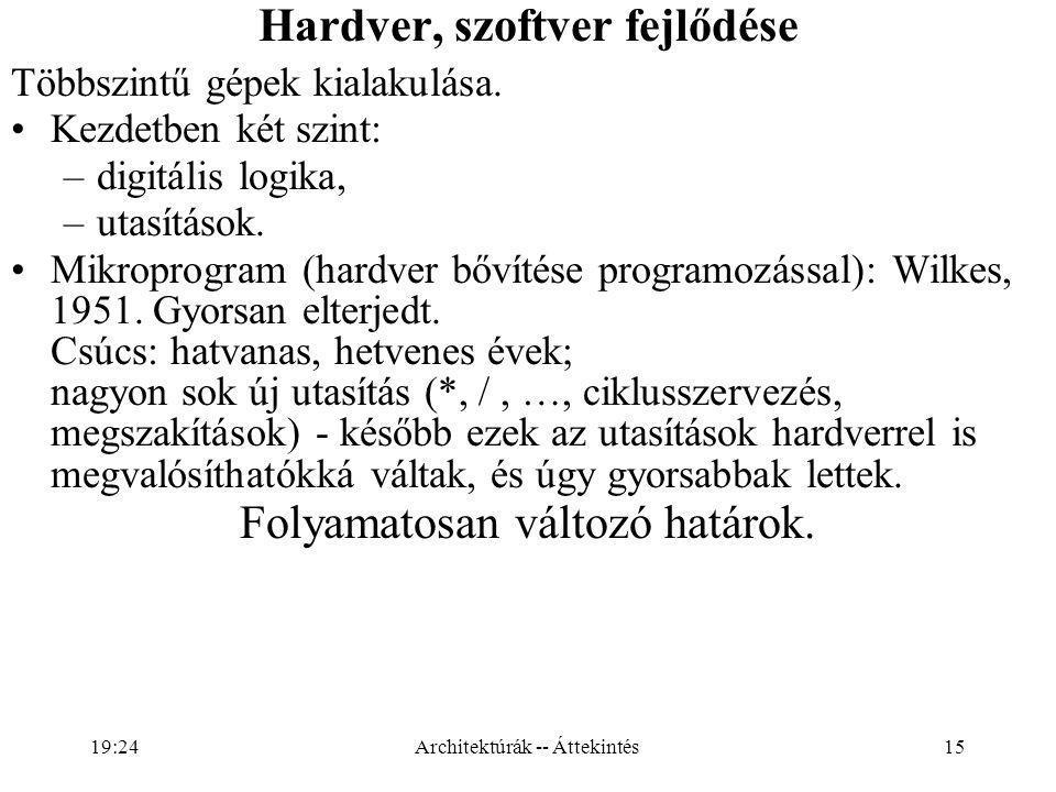 Hardver, szoftver fejlődése