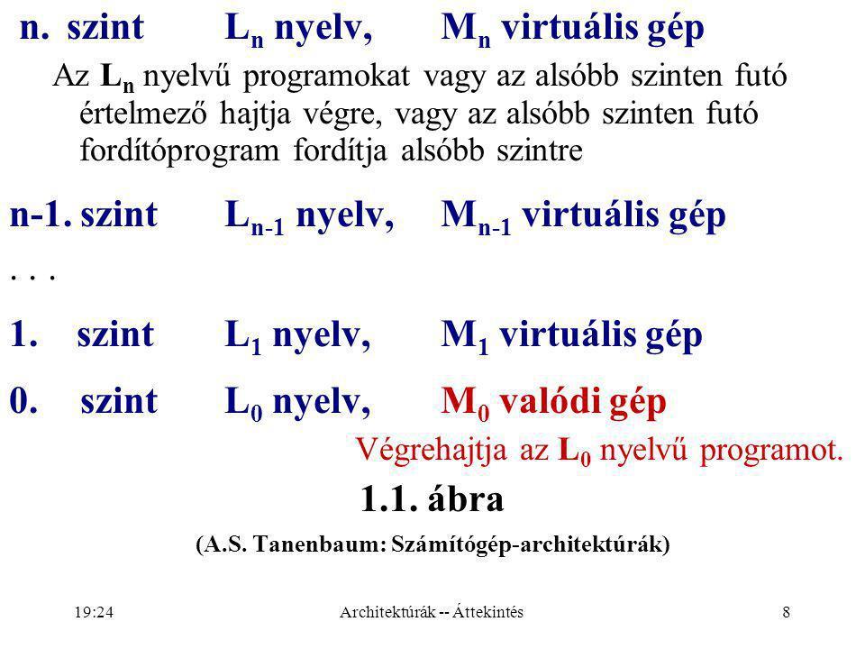 (A.S. Tanenbaum: Számítógép-architektúrák)
