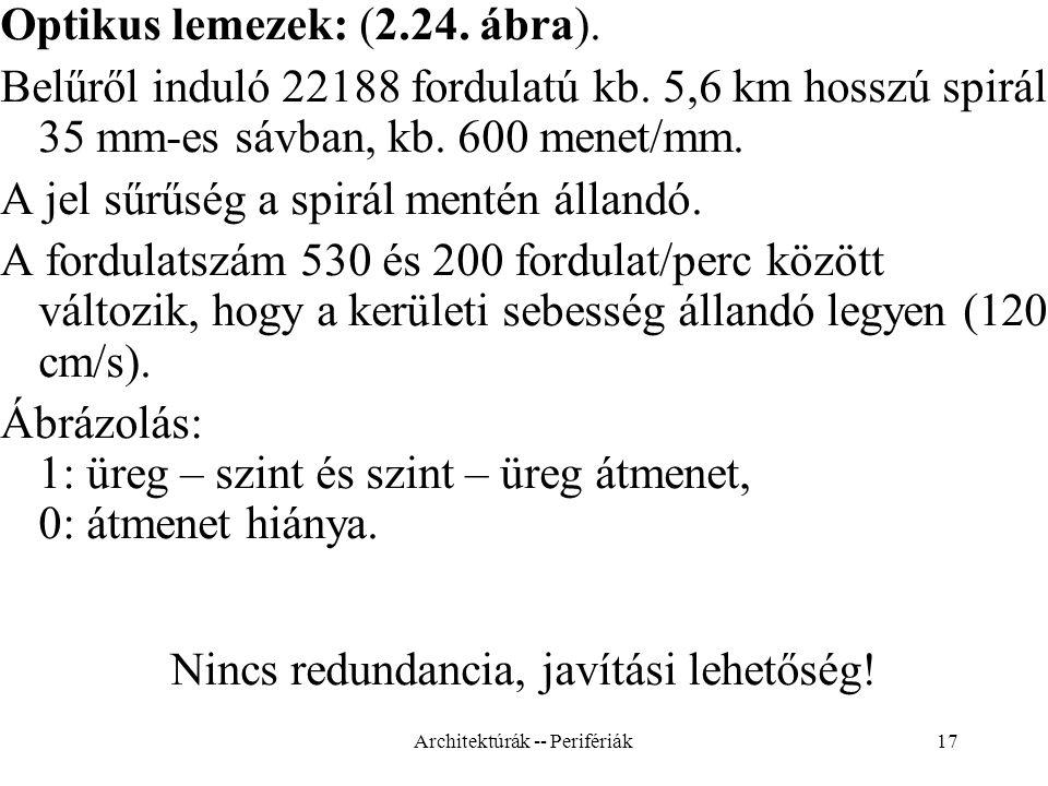 Optikus lemezek: (2.24. ábra).
