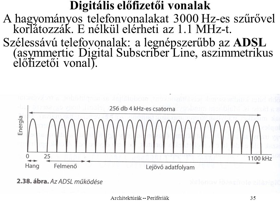 Digitális előfizetői vonalak