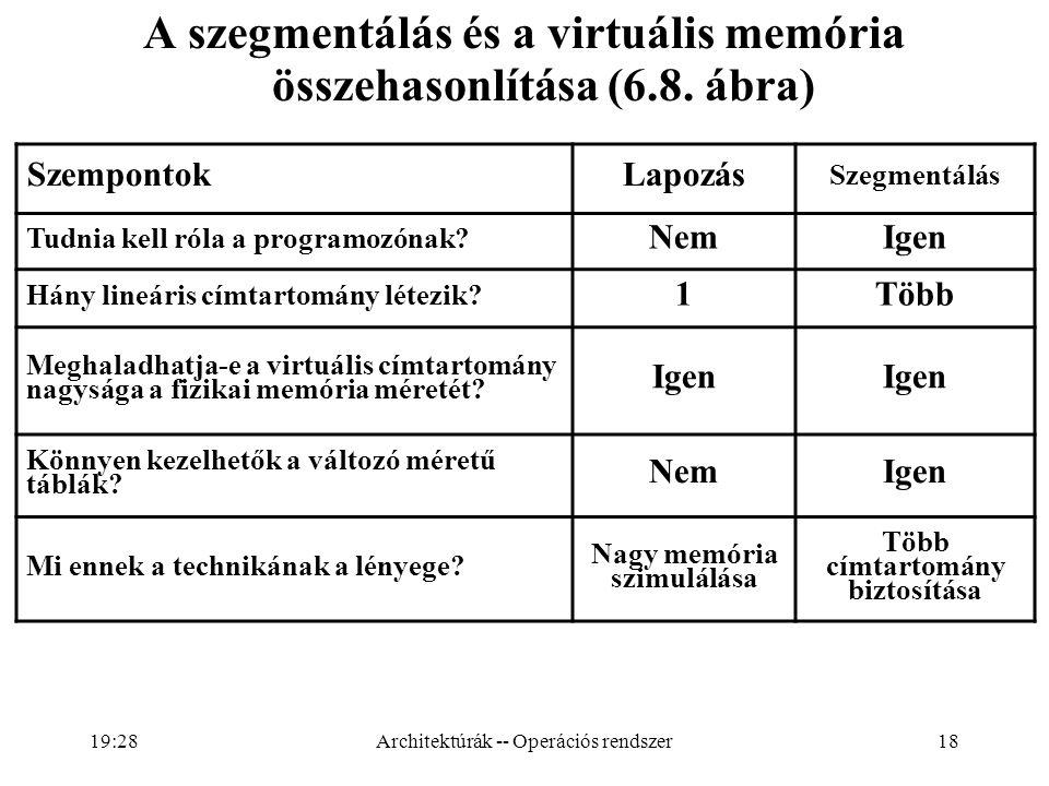 Nagy memória szimulálása Több címtartomány biztosítása