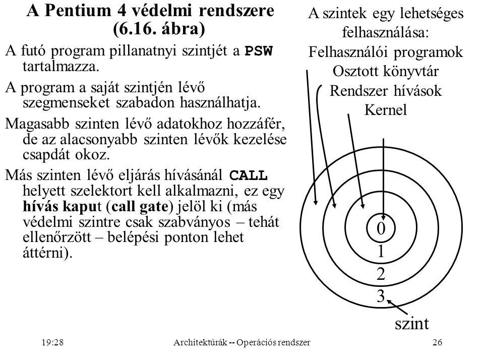 A Pentium 4 védelmi rendszere (6.16. ábra)