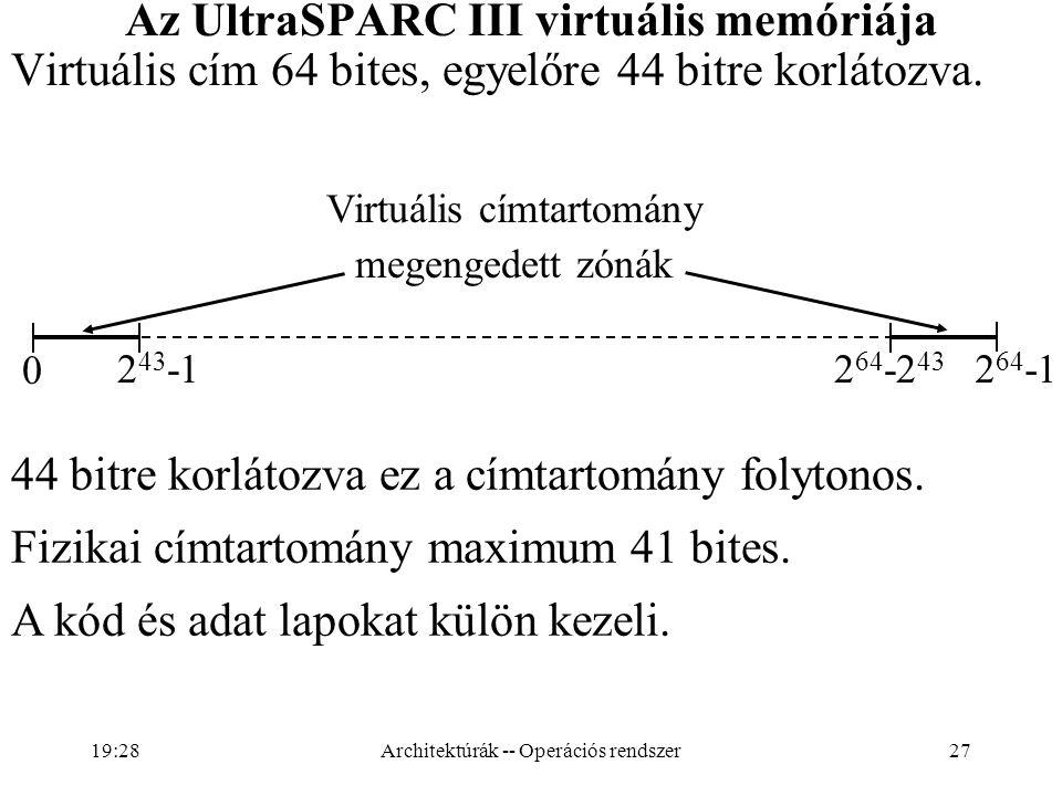 Az UltraSPARC III virtuális memóriája