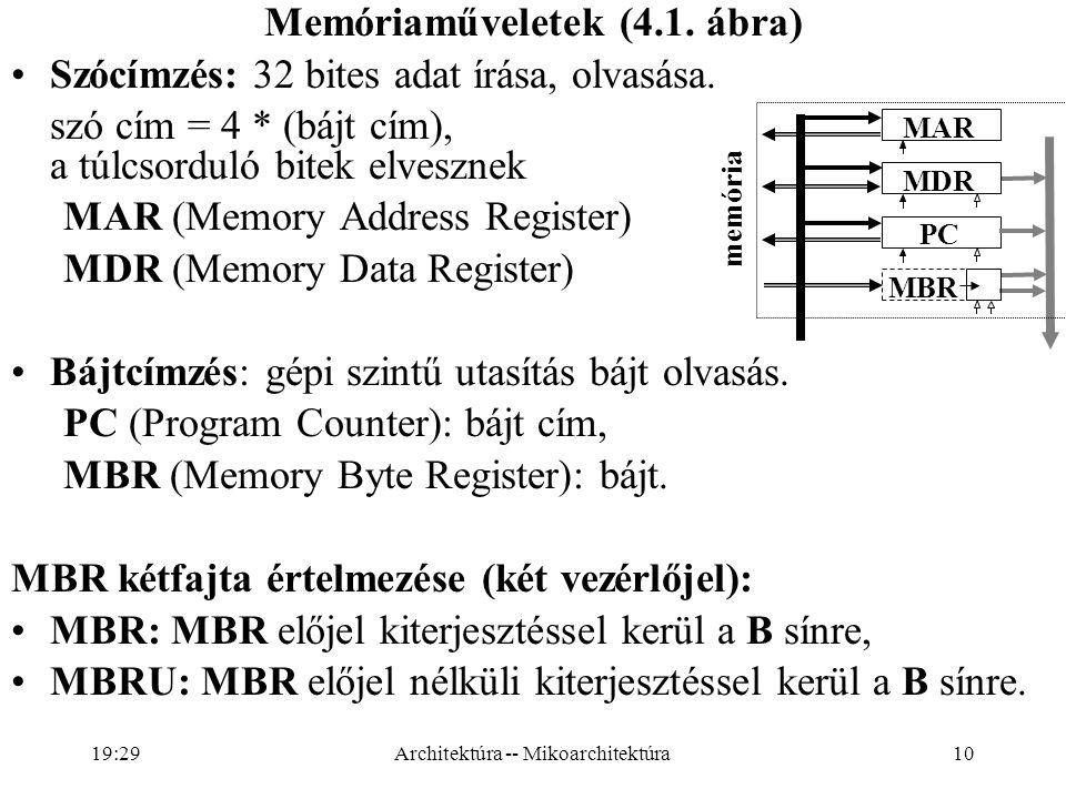 Memóriaműveletek (4.1. ábra) Szócímzés: 32 bites adat írása, olvasása.