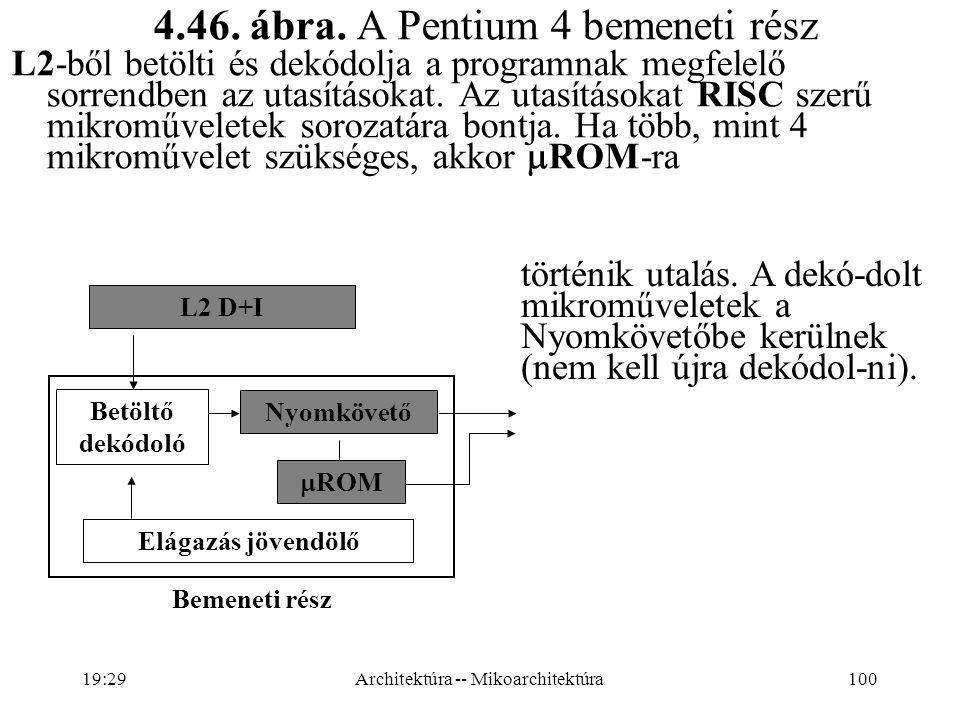 4.46. ábra. A Pentium 4 bemeneti rész