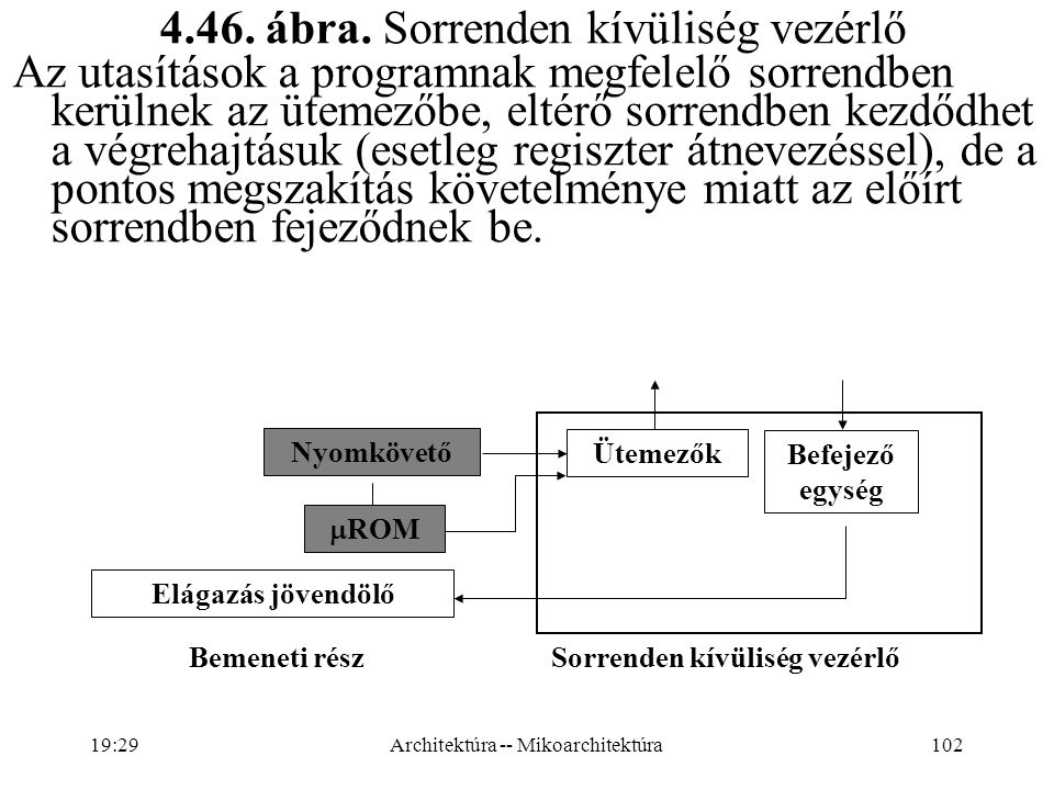 4.46. ábra. Sorrenden kívüliség vezérlő