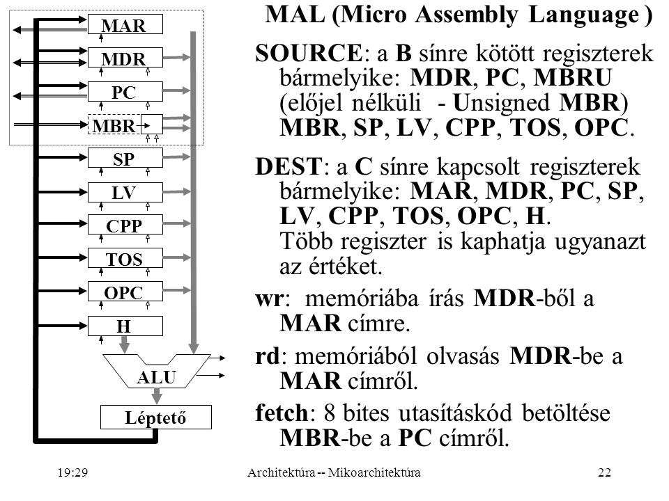 MAL (Micro Assembly Language )