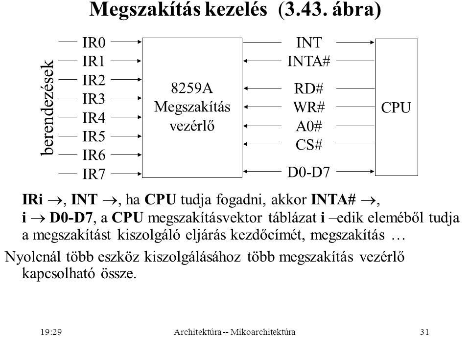 Megszakítás kezelés (3.43. ábra)