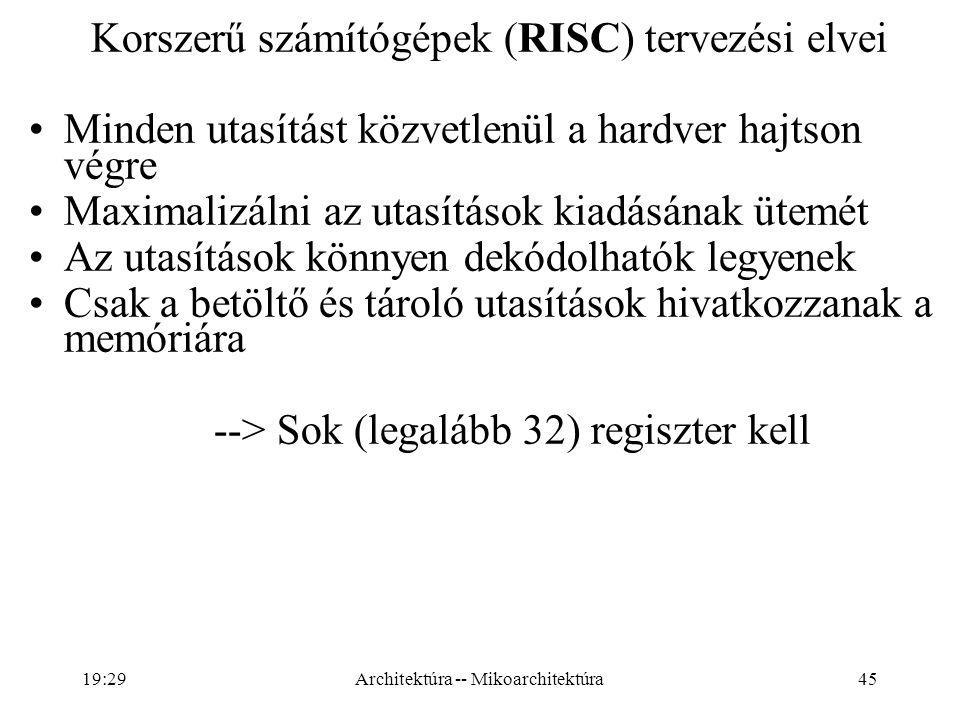 Korszerű számítógépek (RISC) tervezési elvei