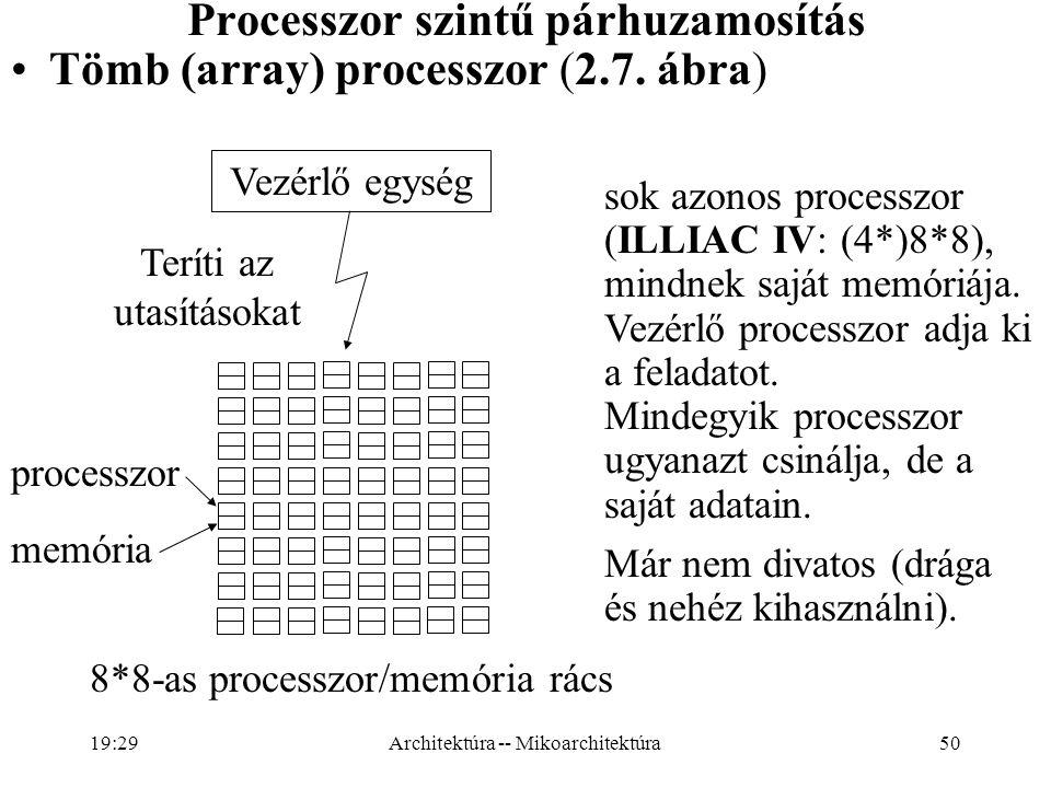 Processzor szintű párhuzamosítás Tömb (array) processzor (2.7. ábra)