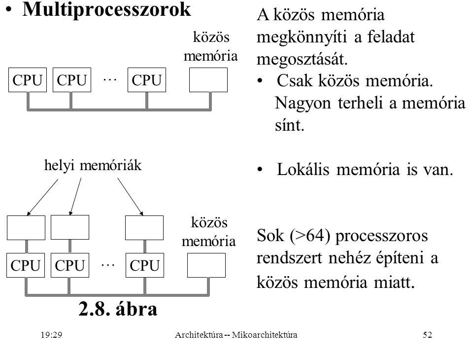Architektúra -- Mikoarchitektúra