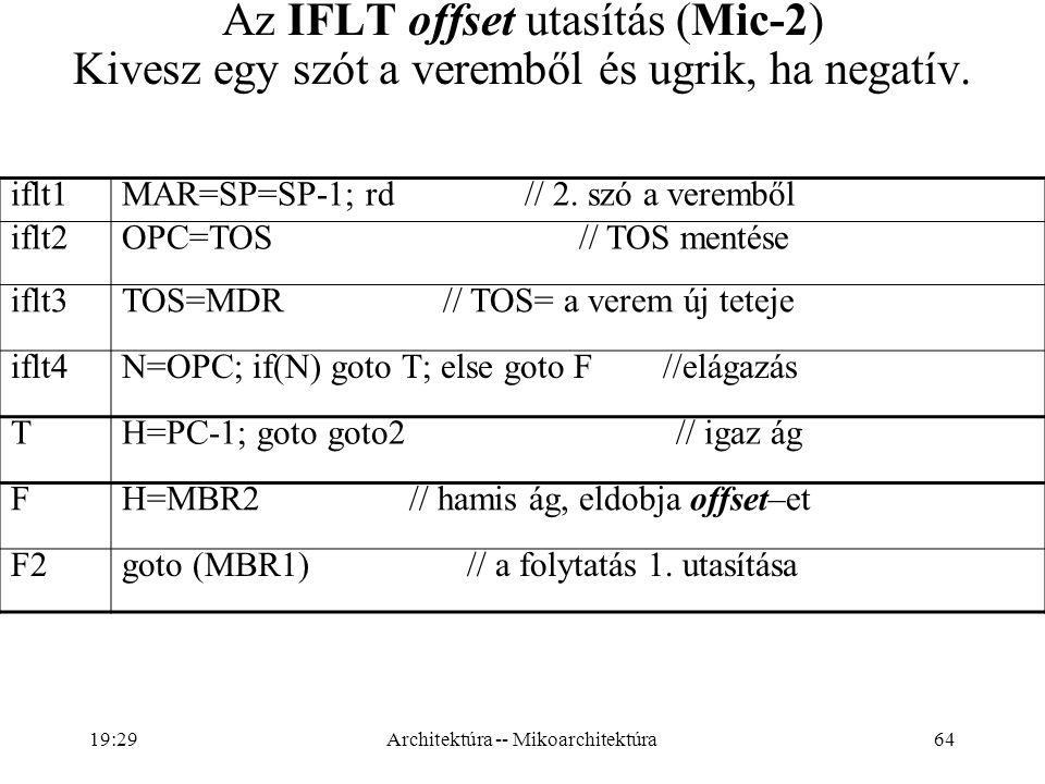 Az IFLT offset utasítás (Mic-2)
