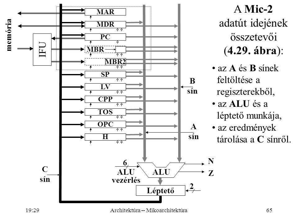 A Mic-2 adatút idejének összetevői (4.29. ábra):