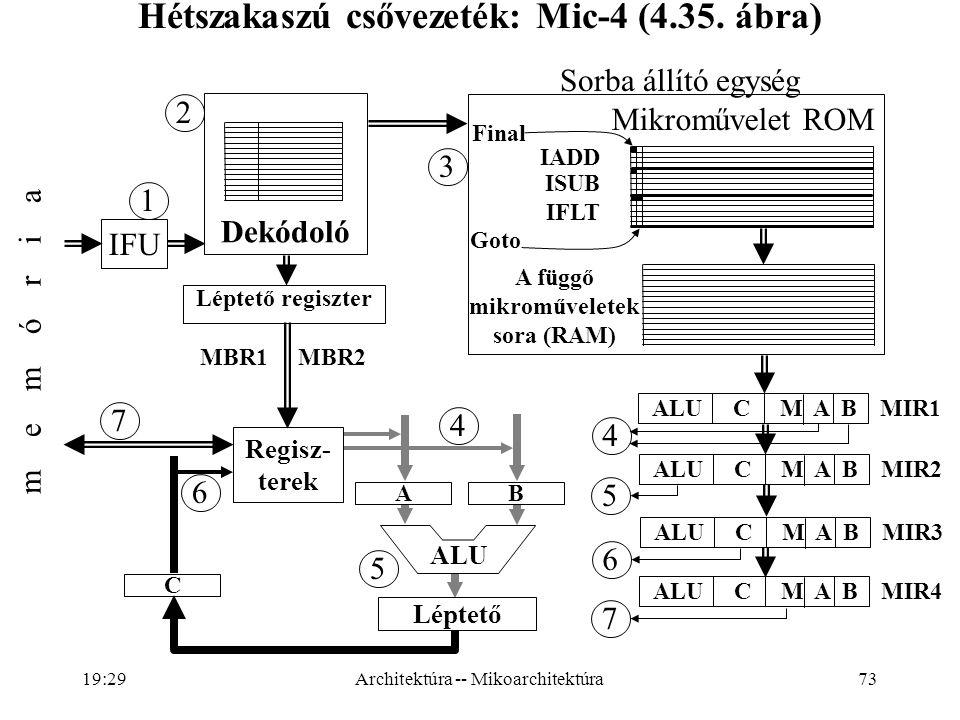 Hétszakaszú csővezeték: Mic-4 (4.35. ábra)