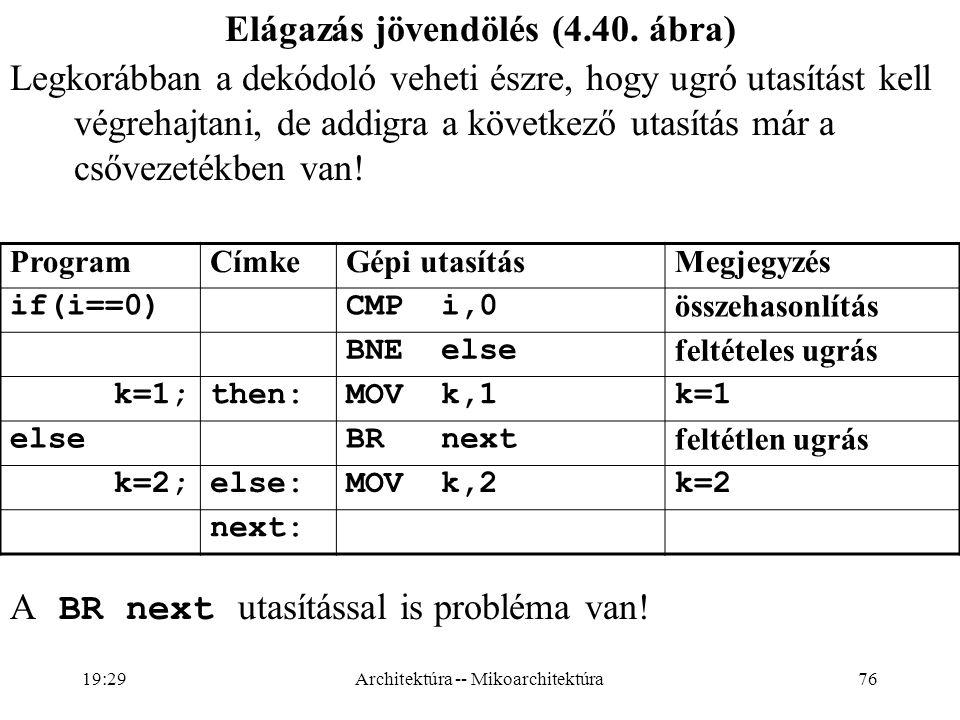 Elágazás jövendölés (4.40. ábra)