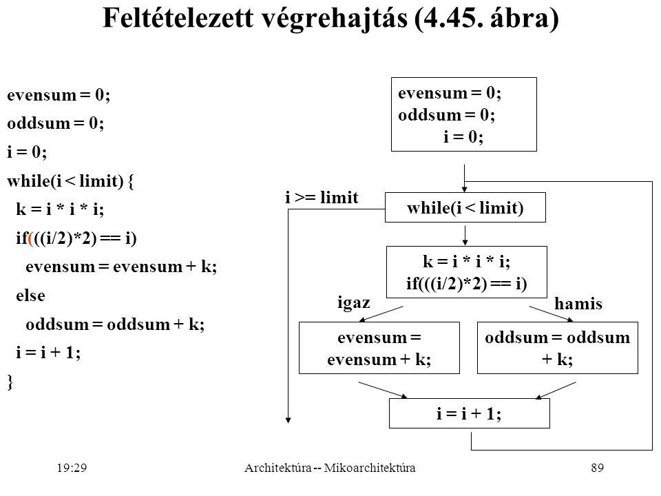 Feltételezett végrehajtás (4.45. ábra)