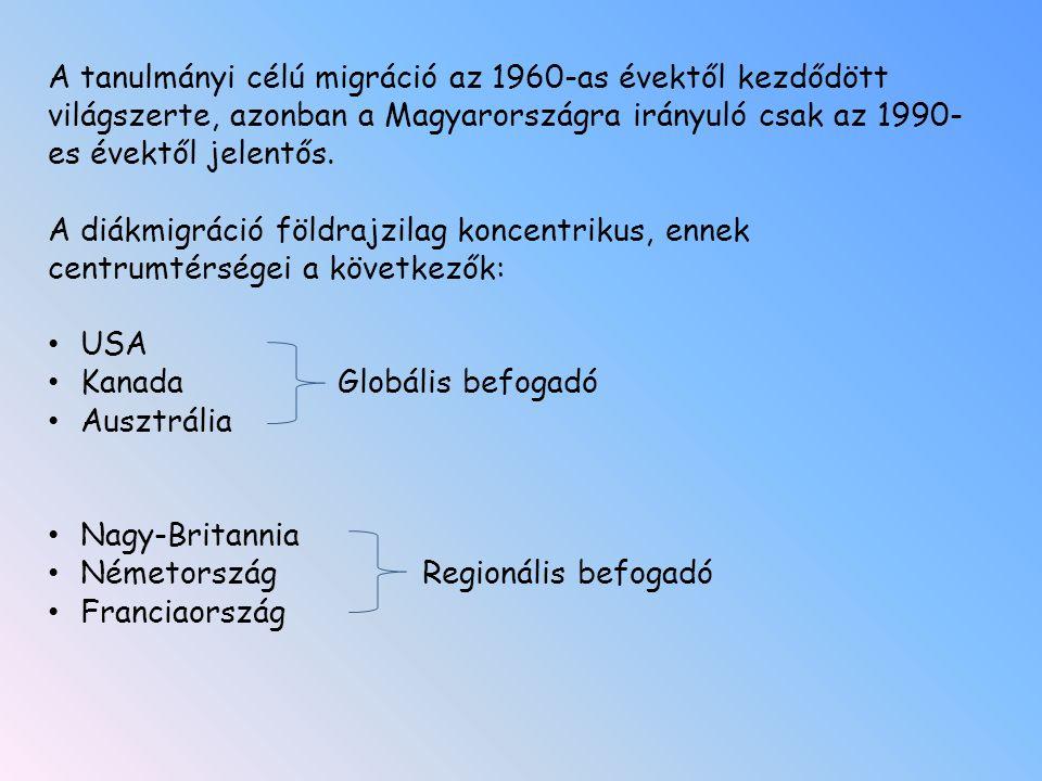 A tanulmányi célú migráció az 1960-as évektől kezdődött világszerte, azonban a Magyarországra irányuló csak az 1990-es évektől jelentős.