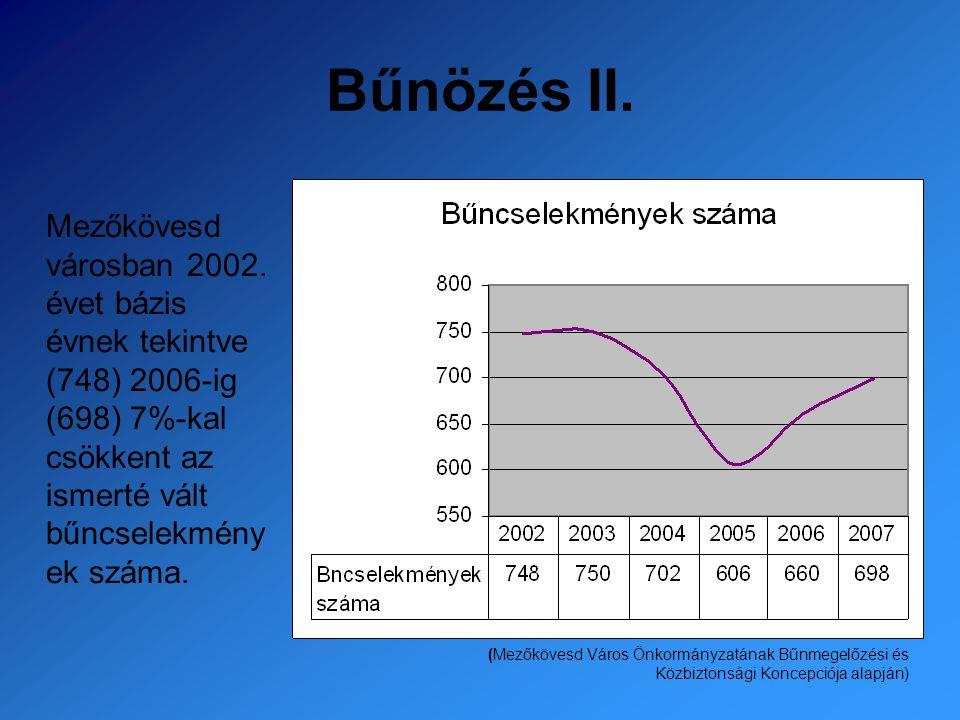 Bűnözés II. Mezőkövesd városban 2002. évet bázis évnek tekintve (748) 2006-ig (698) 7%-kal csökkent az ismerté vált bűncselekmények száma.