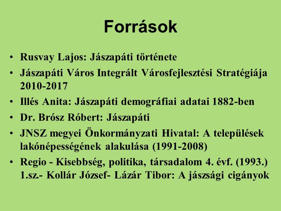 Források Rusvay Lajos: Jászapáti története