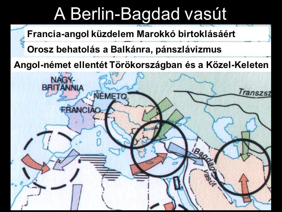 A Berlin-Bagdad vasút Francia-angol küzdelem Marokkó birtoklásáért