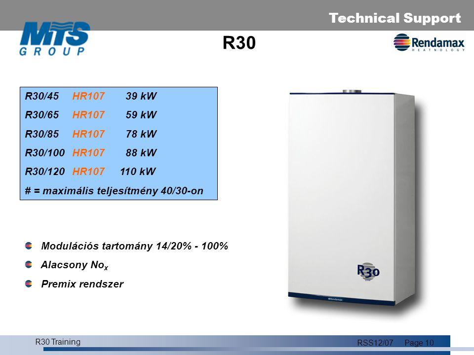 R30 R30/45 HR107 39 kW. R30/65 HR107 59 kW. R30/85 HR107 78 kW. R30/100 HR107 88 kW. R30/120 HR107 110 kW.